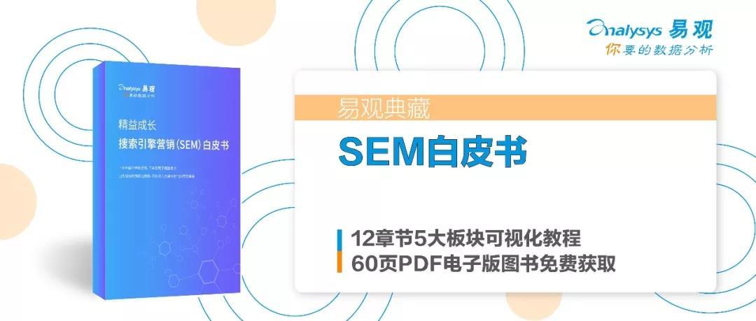 2019搜索引擎营销SEM白皮书