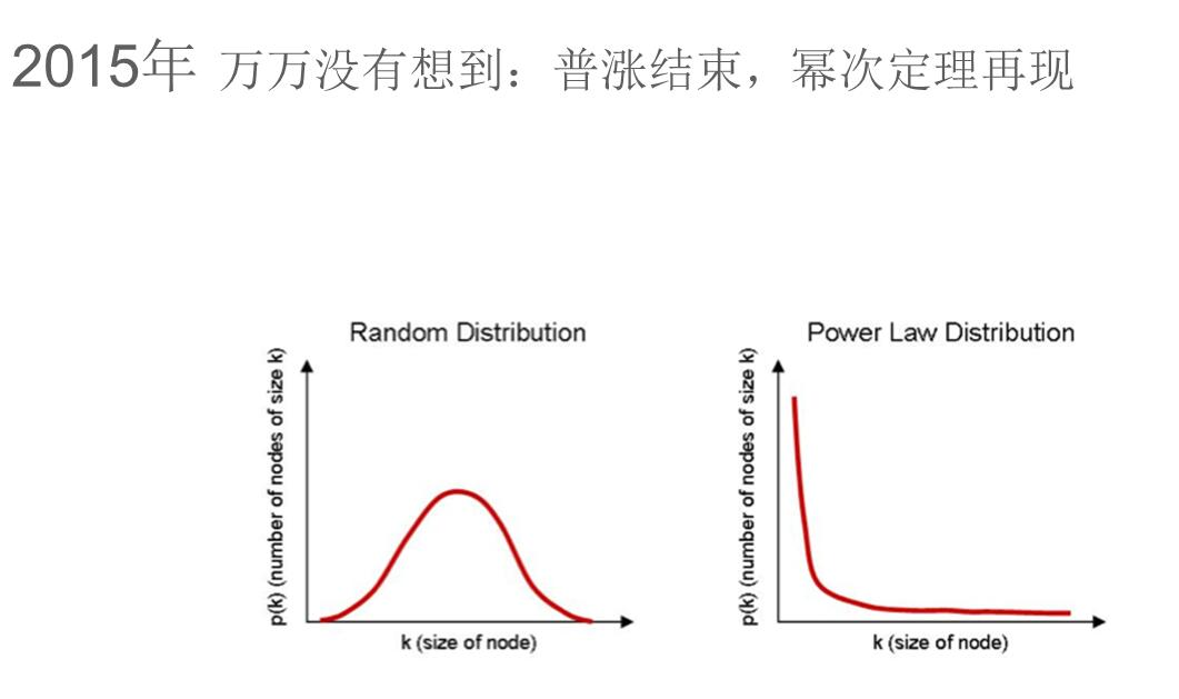 刘祎玮:移动市场一些观察,随机生存的智慧