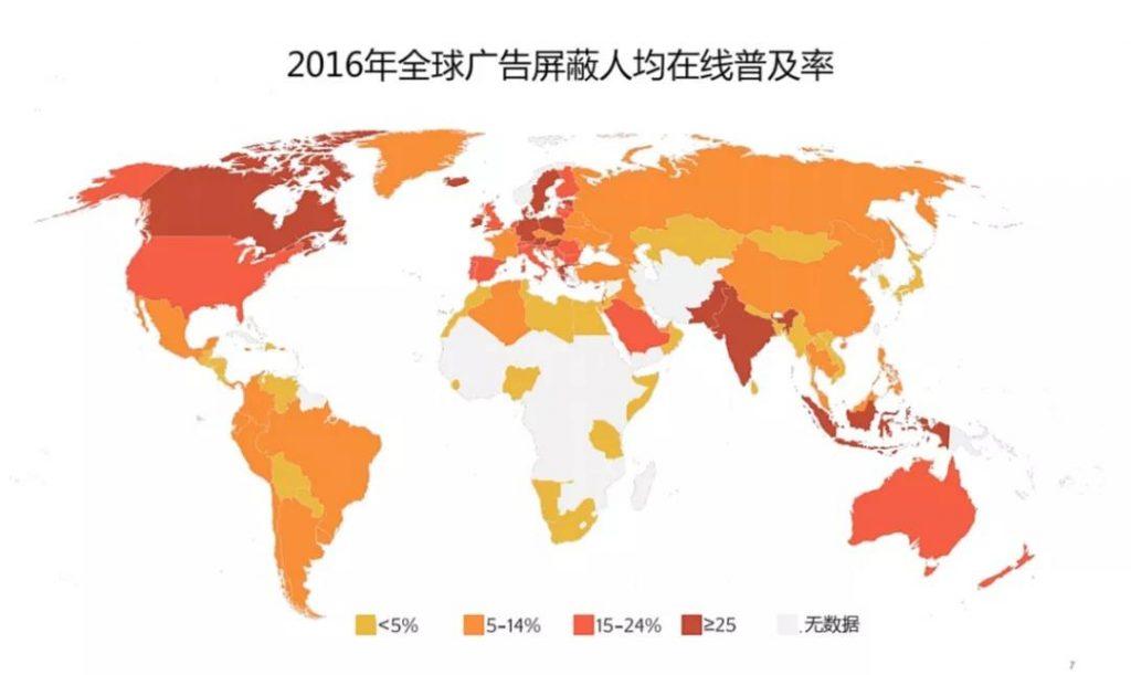 2016年全球广告屏蔽人均在线普及率